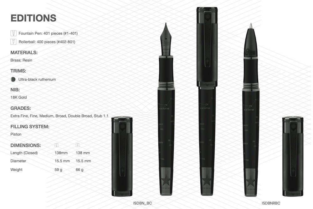 Montegrappa David Bowie Blackstar Limited Edition Collection