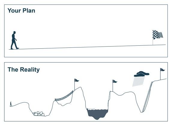 Your_Plan_illustration