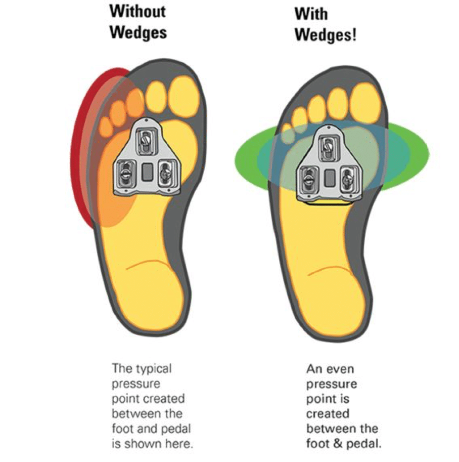 hight resolution of foot pressure