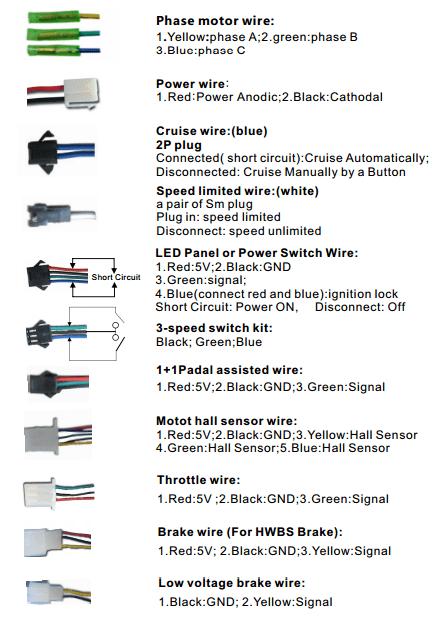 schema controller