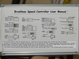schema controller e bike