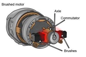 motor cu perii