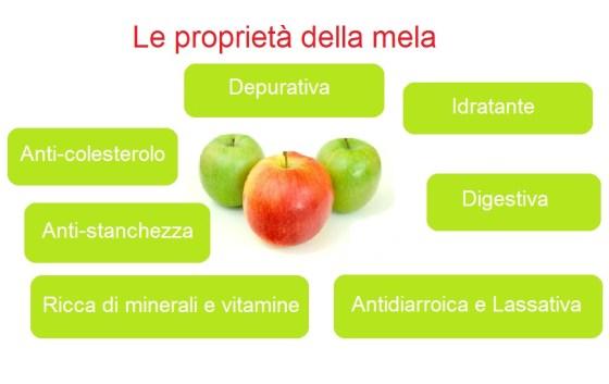 Le proprietà della mela bimbonaturale