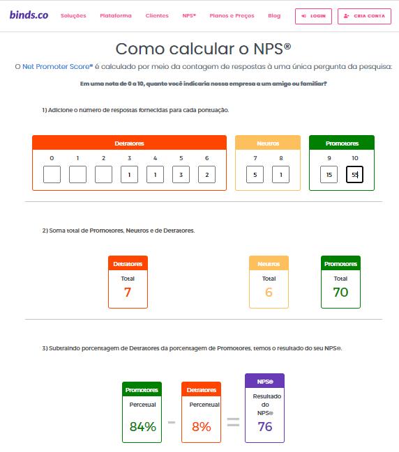 calculadora NPS®