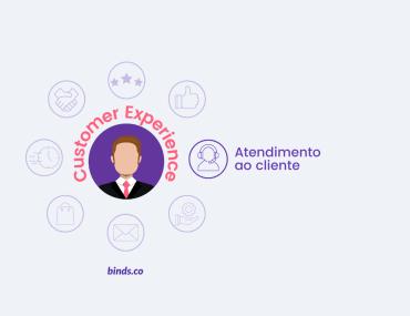 Relação entre Atendimento ao Cliente e Customer Experience