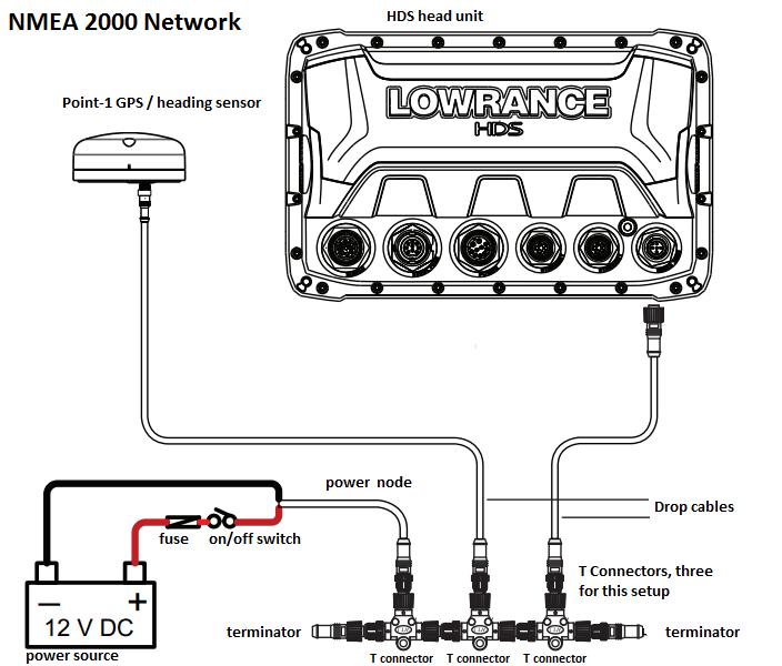 Lowrance Nmea 2000 Network Diagram