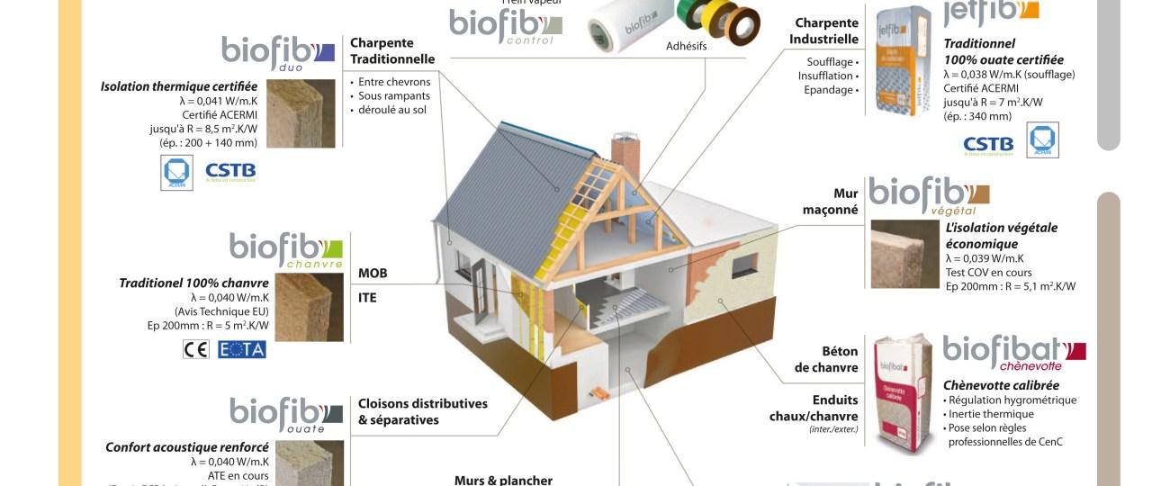 Solutions Biofib - Isolation naturelle.pdf