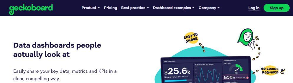 Geckoboard: Dashboard software