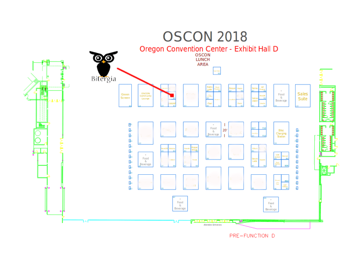 Bitergia_booth_oscon2018