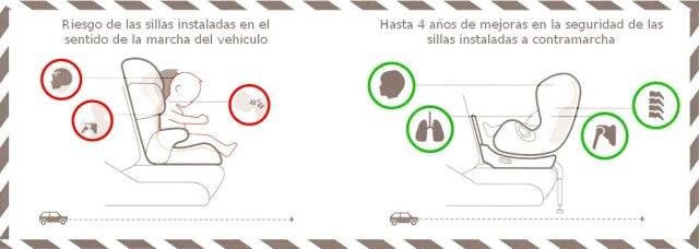 seguridad-bebe-coche