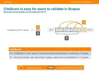 BJBMS CiteScore index increasing