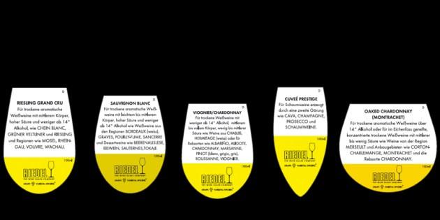 riedel-weisswein-uebersicht-glaeser-weine