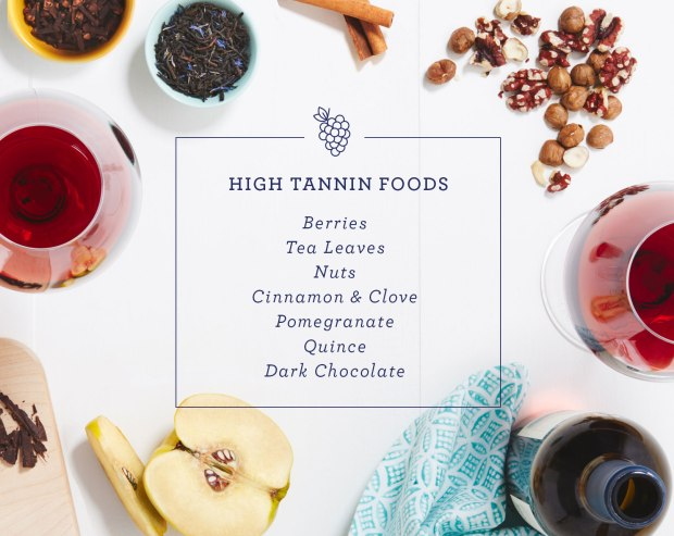 wine-info-graph tannins
