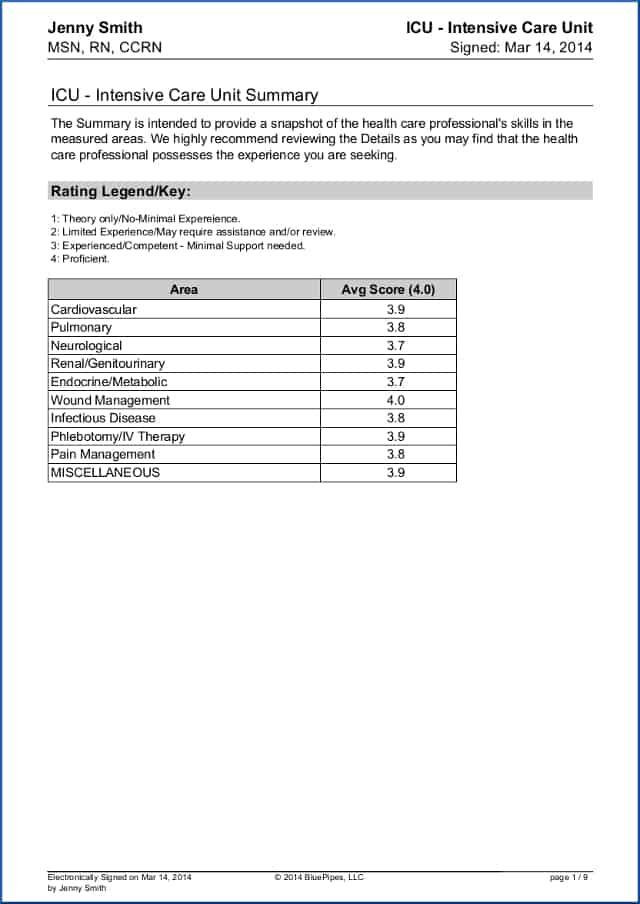 Sample Travel Nursing Skills Checklist Free » BluePipes Blog