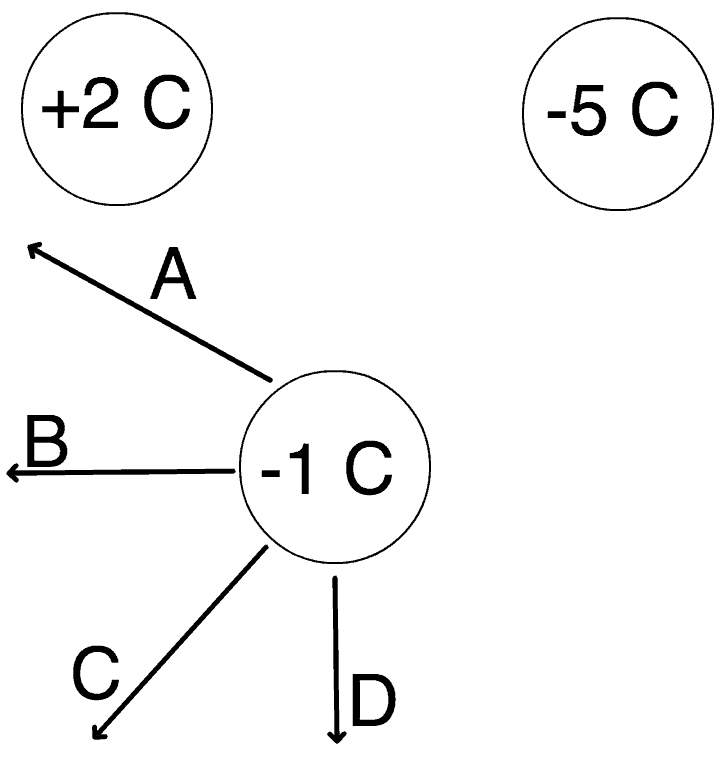 Free MCAT Physics Question #3