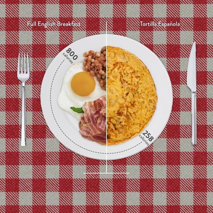 Lunch Menu Spanish And English