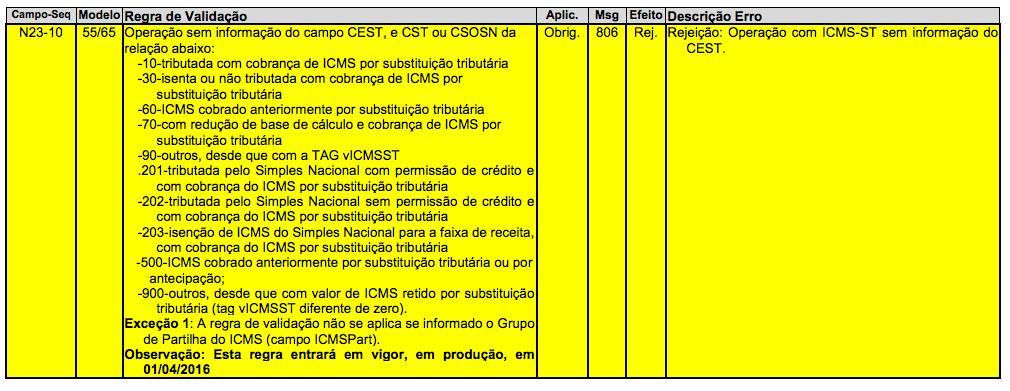 impostosObrigatoriosParaOCEST
