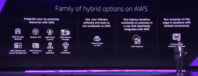 AWS re-invent 8