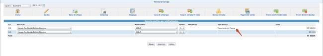 Tesouraria Loja - Consulta Analítica por SubFinalizadora