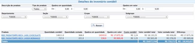 detalhes-inventario-contabil