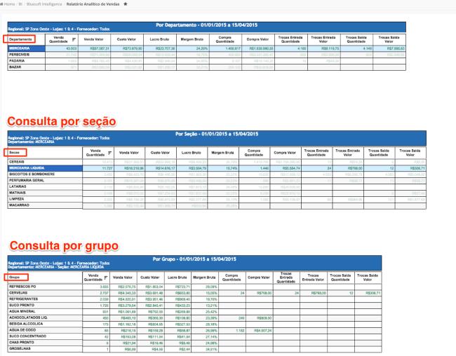 bi-analitico-secao-grupo