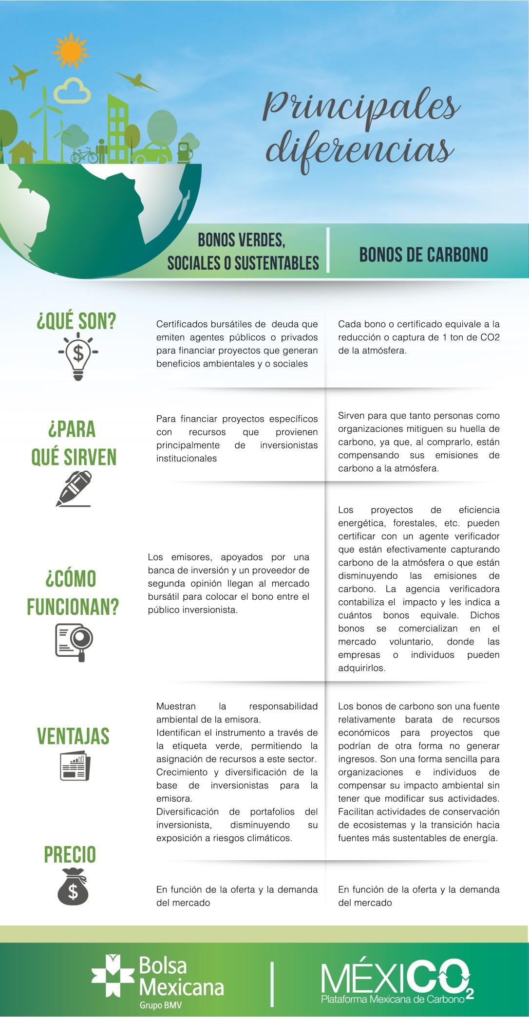 INFO.DIFERENCIAS-03.jpg