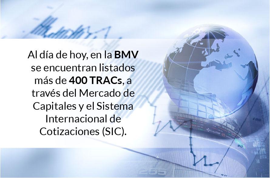 TRACS.02