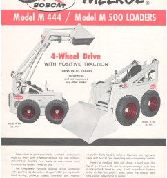 m440 was first bobcat loader in 1962 bobcat blog rh blog bobcat com bobcat 763 hydraulic system diagram schematic for bobcat 753 hydraulic hose [ 1700 x 2200 Pixel ]