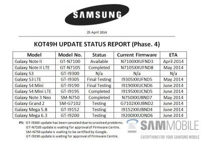 Samsung – robisz toźle!