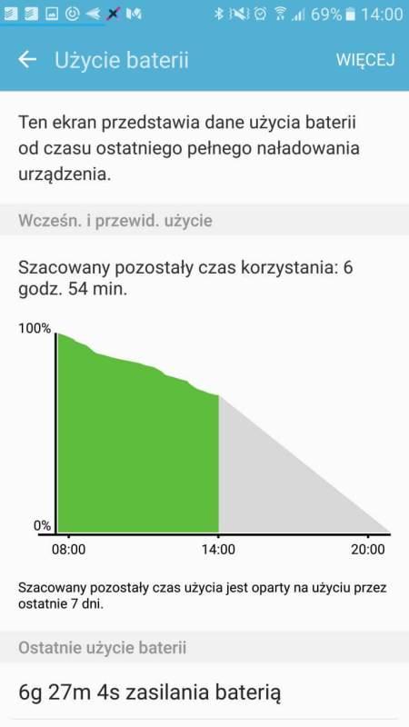 Samsung galaxy s7 - czas pracy najednym cyklu