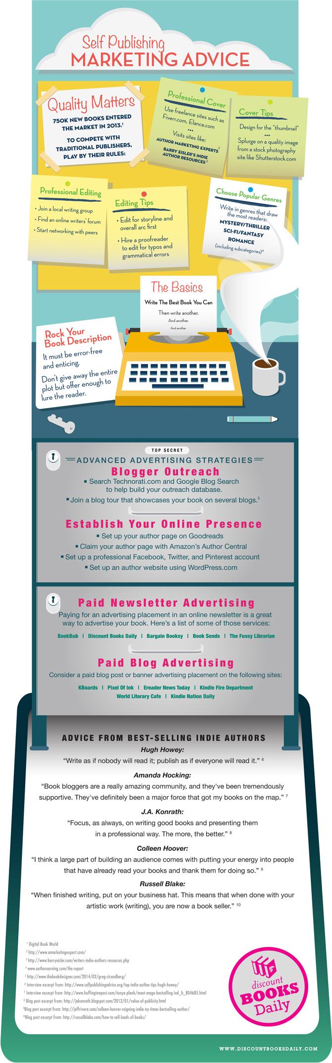 Self-Publishing Marketing Advice