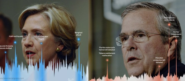 Hillary vs. Jeb: In Their Own Words (and Inboxes)
