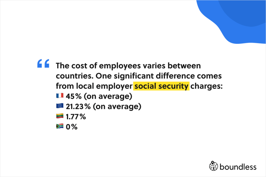 employer social security charges differ between countries and impact international payroll