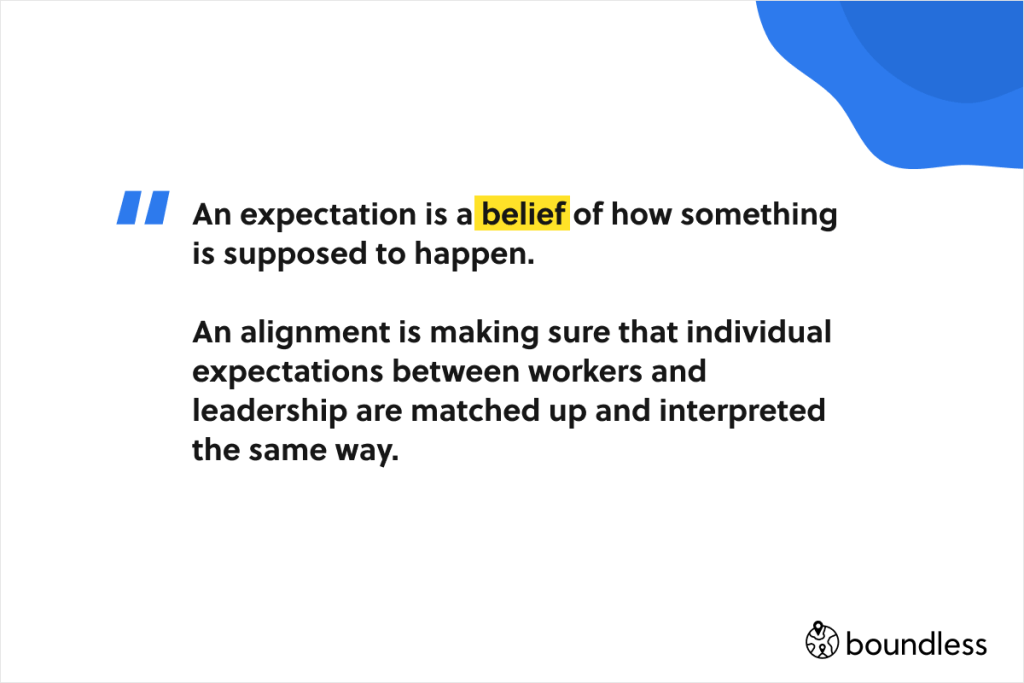 the difference between an expectation and alignment