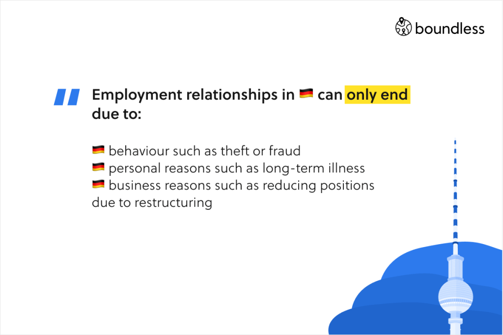 end of employee relationships in Germany