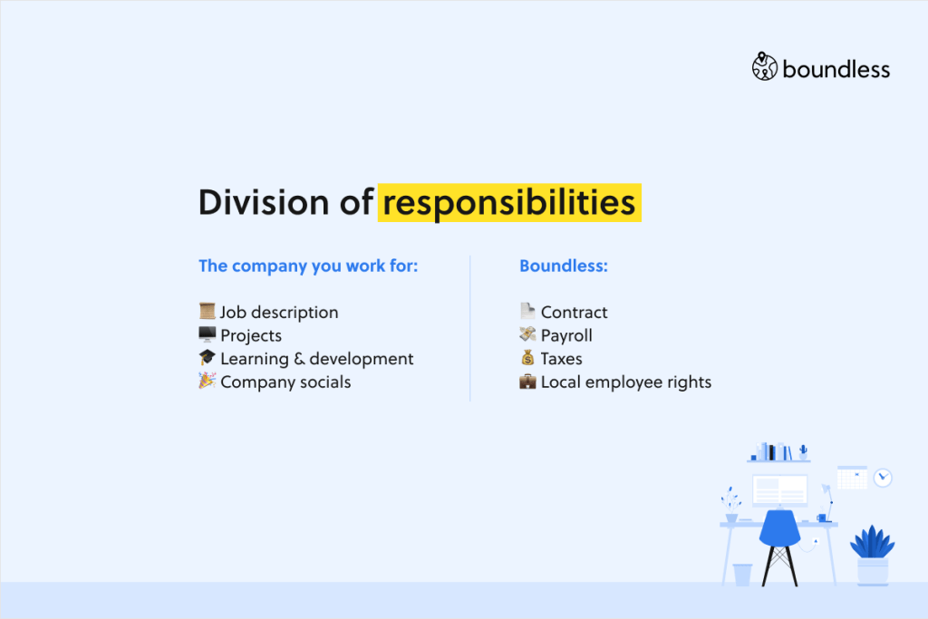 division of responsibilities between employer of record and company