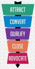 hiring-hourglass.jpg
