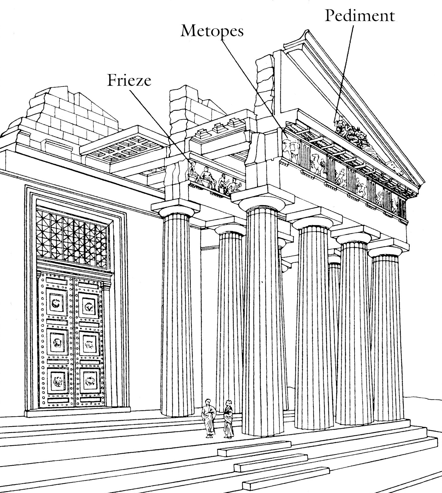 greek architecture diagram three phase wiring motor an introduction to the parthenon and its sculptures