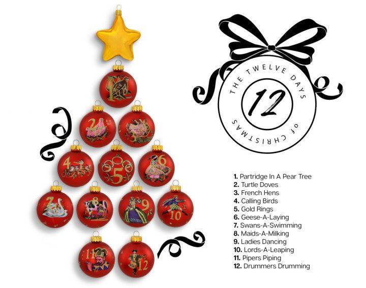 12 Days Of Christmas Ornament Set from Bronner's Christmas Wonderland