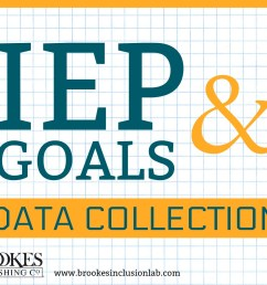 Practical Tips for Better IEP Goals and Data Collection   The Inclusion Lab [ 1125 x 1386 Pixel ]