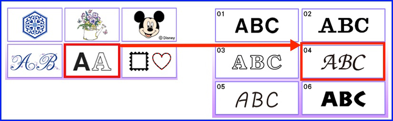 Minnie Mouse Lettering