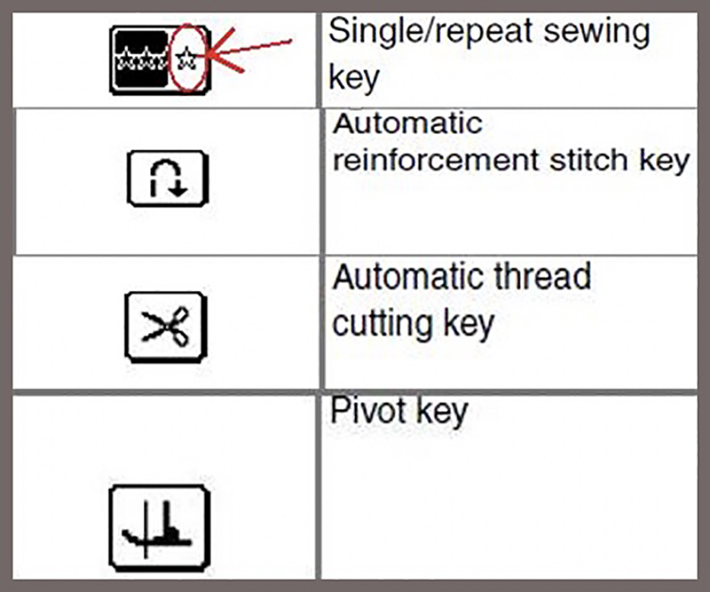 Sewing machine options