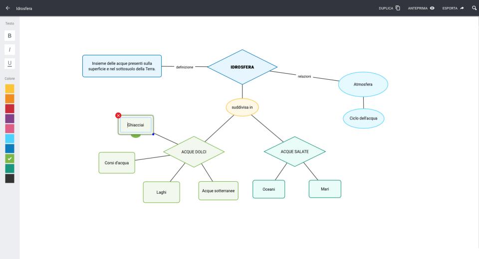 mappe concettuali 2