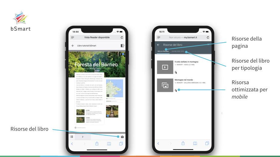 Come consultare le risorse del libro su smartphone