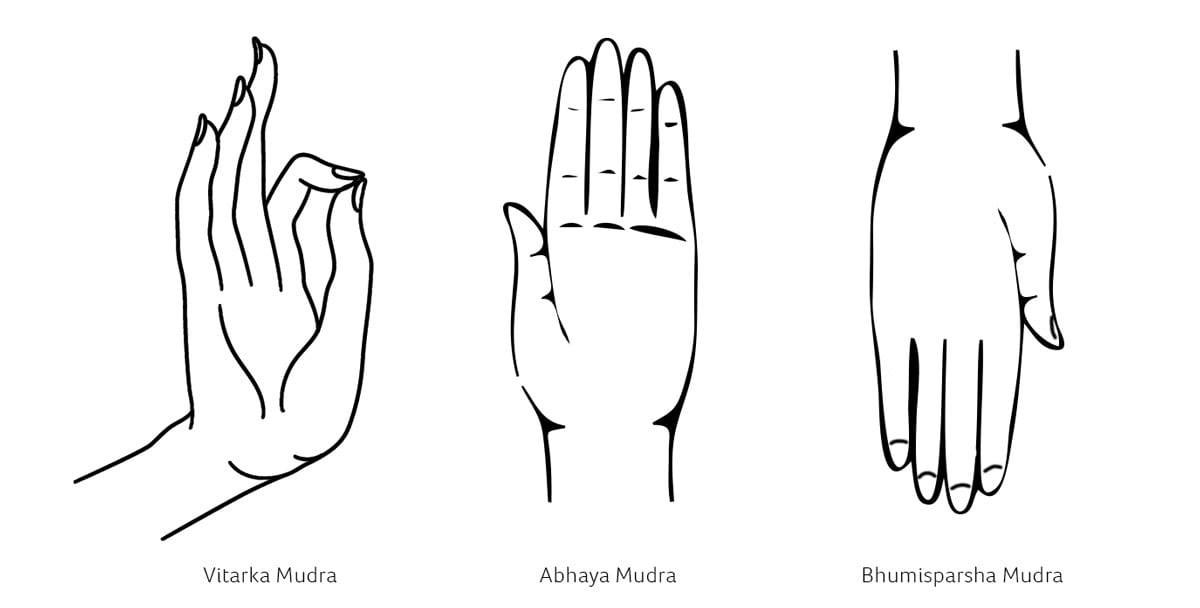Meaningful Symbols