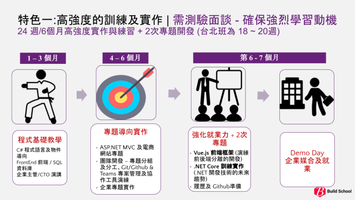 BuildSchool_新竹班課程簡介_1