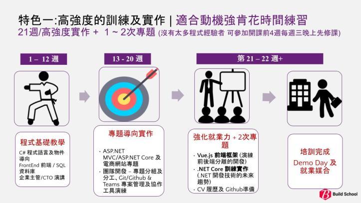 BuildSchool_2021台北班課程簡介