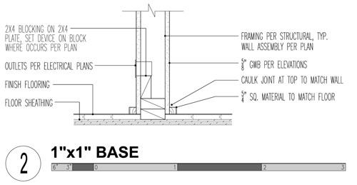 Door And Jamb Parts Diagram Wiring Diagrams
