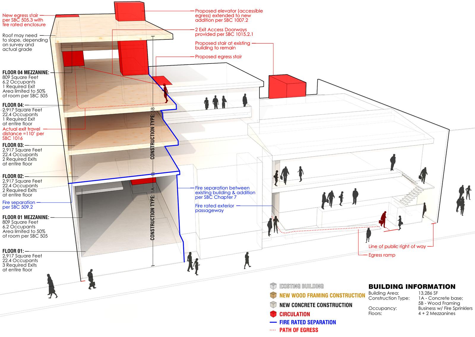 hight resolution of build llc fremont ui 02