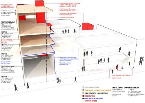 small resolution of build llc fremont ui 02